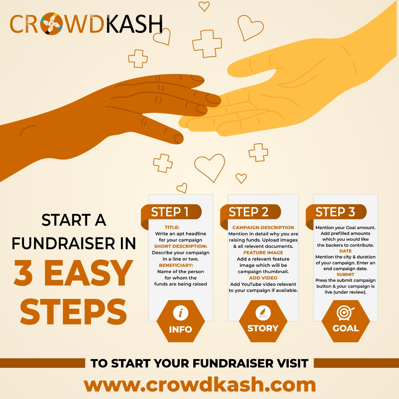 Start a fundraiser on CrowdKash under 2 mins